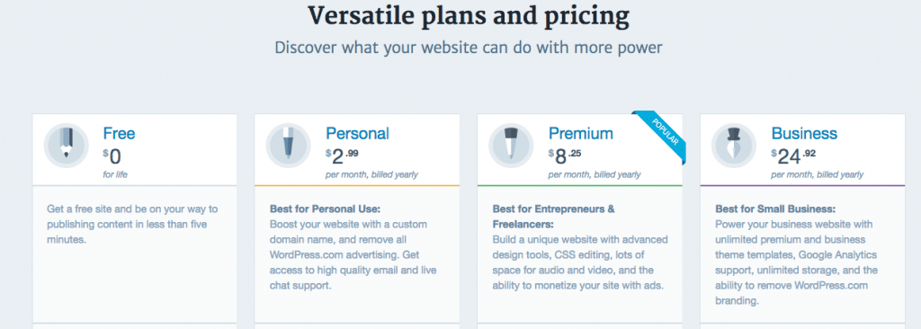 content marketing platform - wordpress