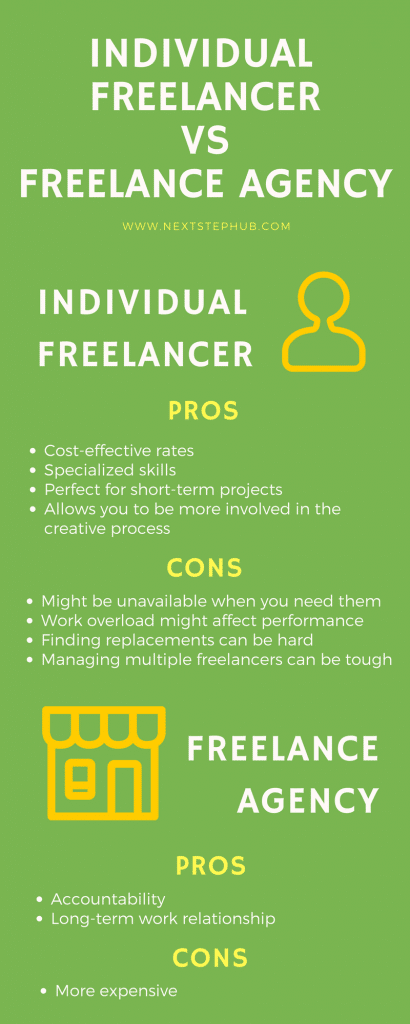 Freelancer Agency - infographic