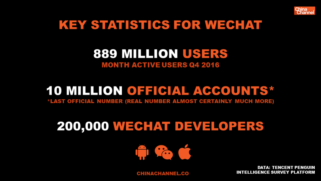 wechat advertising tips key statistics