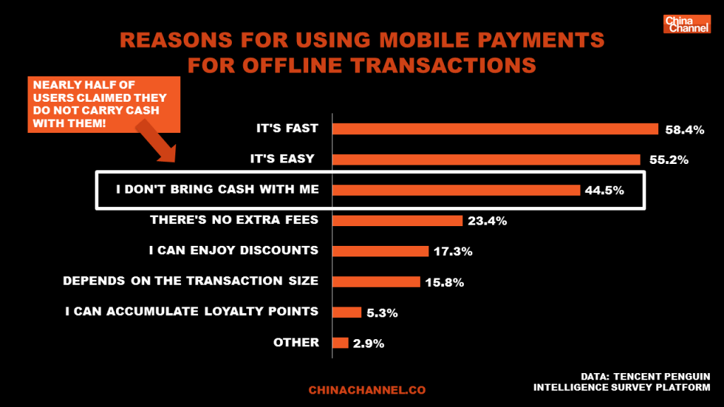 wechat advertising tips mobile payments