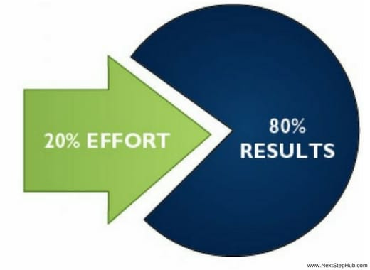 Pareto Principle for leaders